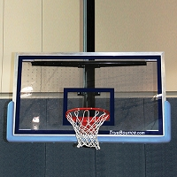 "Patented Perforated Polycarbonate Backboard (72""x 42"")"